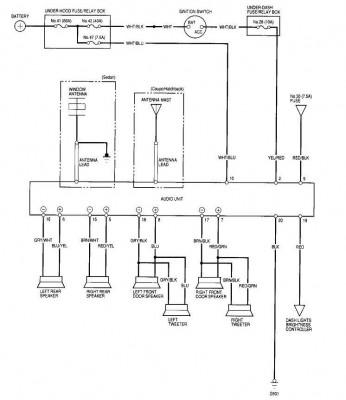 Schön 96 Honda Civic Schaltplan Fotos - Elektrische ...
