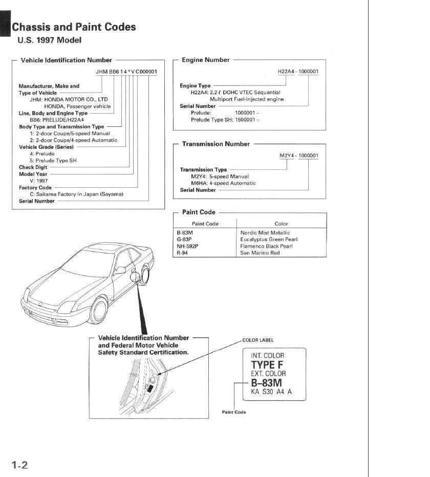 Honda Motorrad Farbcode Tabelle – Autocar Bildideen