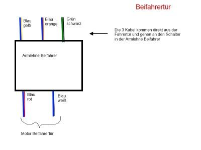Fantastisch Fensterheberschalter Schaltplan Zeitgenössisch - Die ...