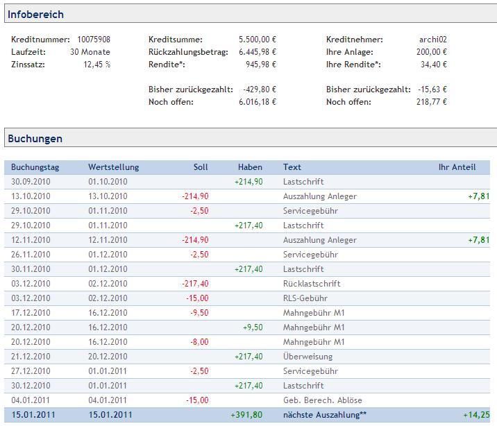 Swk Bank Preis Und Leistungsverzeichnis Forum Geld Finanzen