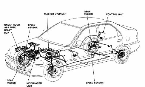 civic 92 95] Abs System Schema 01 Bild - 91,97 KB - Honda Forum & Tuning