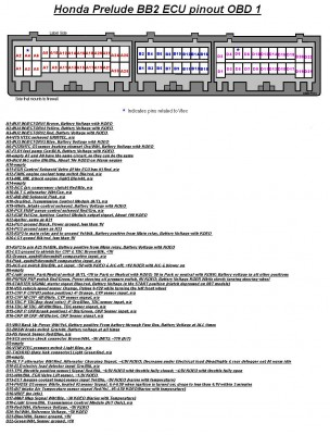 T Bb Ecu Pinout on honda obd0 ecu pinout diagram