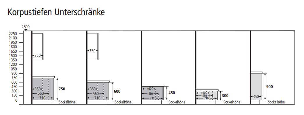 nolte korpustiefen bild 2014 09 19 17 40 51 nolte kuechen typenuebersicht 46 78 kb. Black Bedroom Furniture Sets. Home Design Ideas